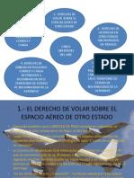 Diapositivas Derecho Economico