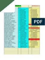 Hoja+de+Cálculo+para+Dosis+Pediátricas