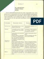 Entender La Didactica, Entender El Curriculum