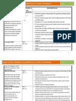 NEW+hasil+survey+bimbingan+rs+fatmawati(2)
