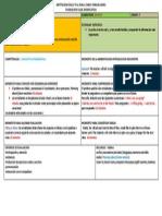 Planeacion Clase Significativa Grado 7[1] (1)