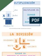 Poster Multiplicacion y Division
