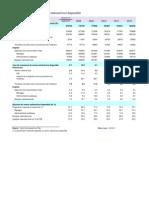 Comptes Nationaux_Revenu National Brut Disponible_2014