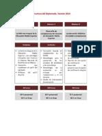 Estructura Diplomado PROFORDMES 2014