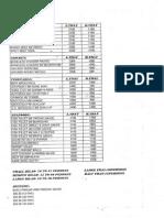 Federal Menu Page 2