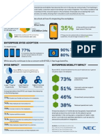 Mobility and Workplace Adoption