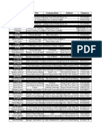 Prospect List for Nexio Training Office