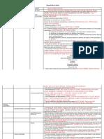 Roadmap_GPOA-president