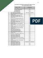 Daftar Usulan Kpe Ipdn 2011