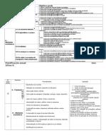 DP 4e 5 Planif Anual