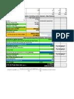 LTE OFDMA Data Rate
