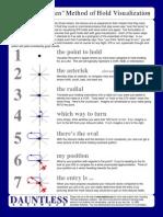 Dirty Dozen Method - IFR Holds