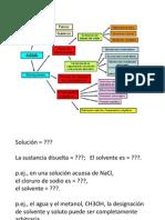 TQ04 - Soluciones II