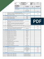 LISTA DE MATERIALES - R164364 (2).pdf