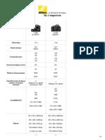 Nikon Comparación d7000 - d5100