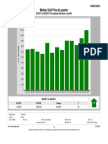 Sonoma County Country Property Sales Report provided by Pam Buda July 2011 through June 2014