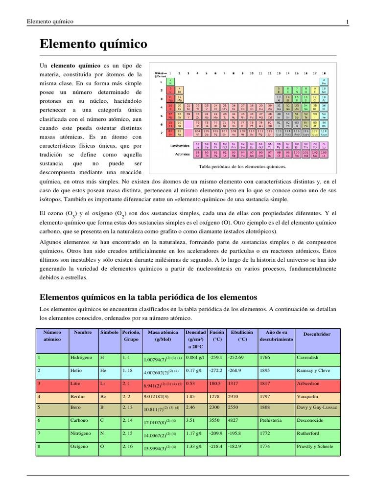 Elemento quimico urtaz Choice Image