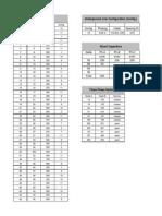 IEEE 123 Test Feeder (Data)