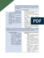 Cuadro Tipologia Heting y Mendelson