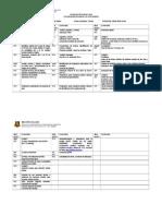Planificacion Anual 1 Ingles Primero