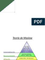 Diapositiva Teoría de Maslow