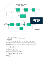 Digital PID for DC Motor Control
