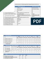 Annual Report RGITBT
