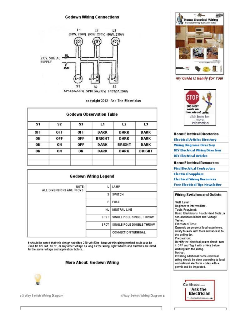 Godown Wiring Experiment Books Of Diagram Guitar Harness 3 Way Switch Youtube Diagrams Rh Es Scribd Com