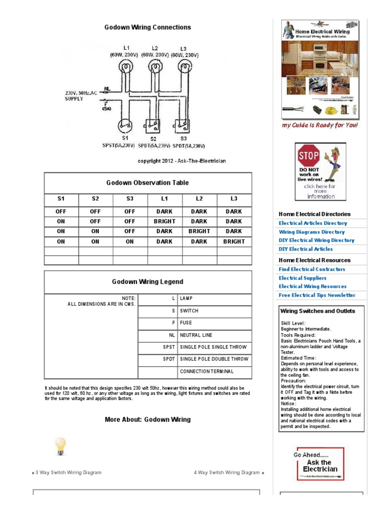 Godown Wiring Diagrams