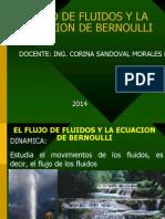 Ecuación de Bernoulli - Mec. Fluidos