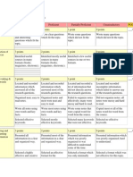 Elementary Research Rubric