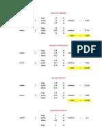 Metrado y Dosificacion de Concreto