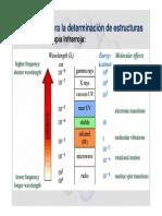 QUIMICA INORGANICA AVANZADA MAESTRIA U 6.pdf