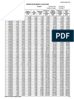 Reporte de Volumenes Autopista Final.pdf