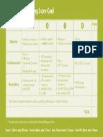 Pediatric Early Warning Scorecard