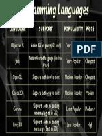 Module3 008 Bonus ProgrammingLanguages