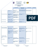 SSG Action Plan 2014-2015
