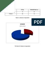 Gender Maths