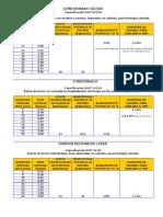TISCOR - Especificaciones de La Normas Tecnicas de Ho Redondo