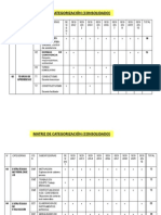3. Analisis Textual y Matrices