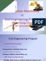 Basic Construction Equipments