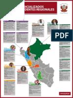 Presocesos Judiciales a Presidentes Regionales 1
