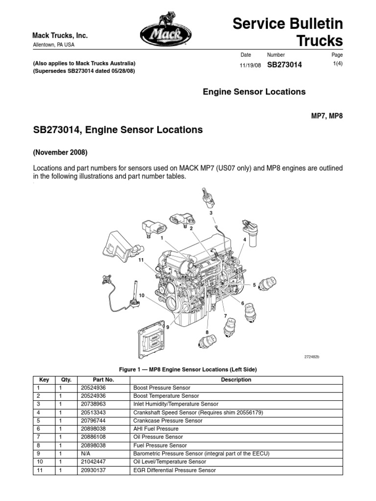 Cat 3406 Wiring Diagram Oil Pressure 36 Images 3034 Engine 1464724937 Mack E7 Odicis Arctic