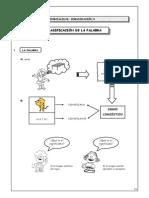 Clasificación de La Palabra Diapositiva