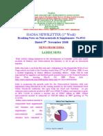 Nutraceuticals india