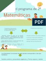 Exposición Análisis Del Programa de Matemáticas 2