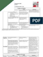 Suplementos de Materiales Provisionales 2010 Manual de Profesionales de SVCA ACLS
