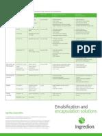 Emulsification and Encapsulation Pocket Guide