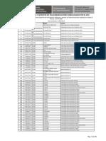 Drivers Update: Allied Data CopperJet 422