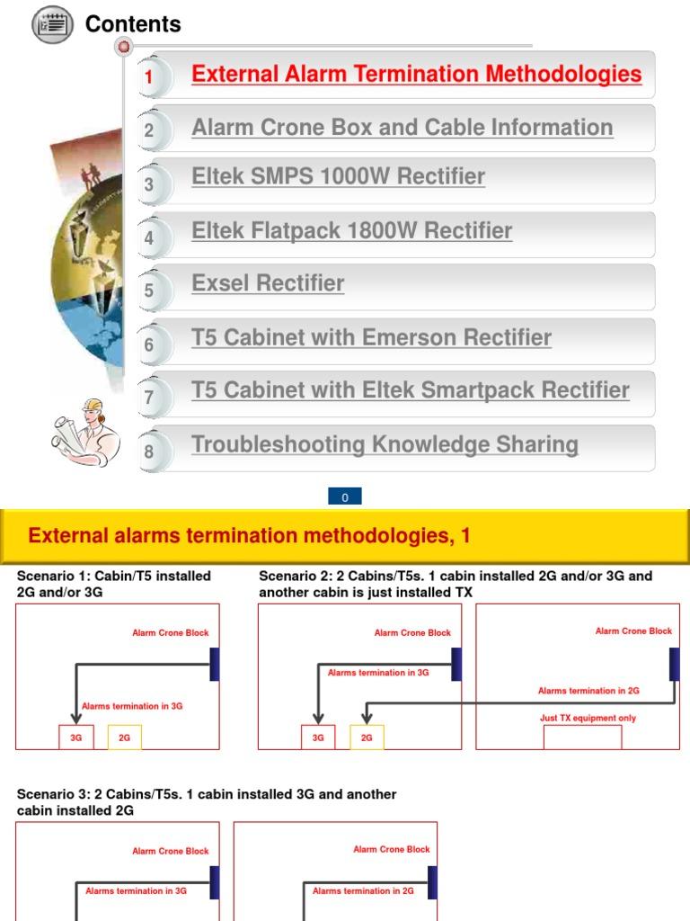 External Alarm Termination Guideline_20130109_Rev0 1   Power ...